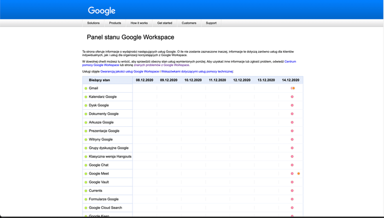 Google Suite / Workspace Status Page